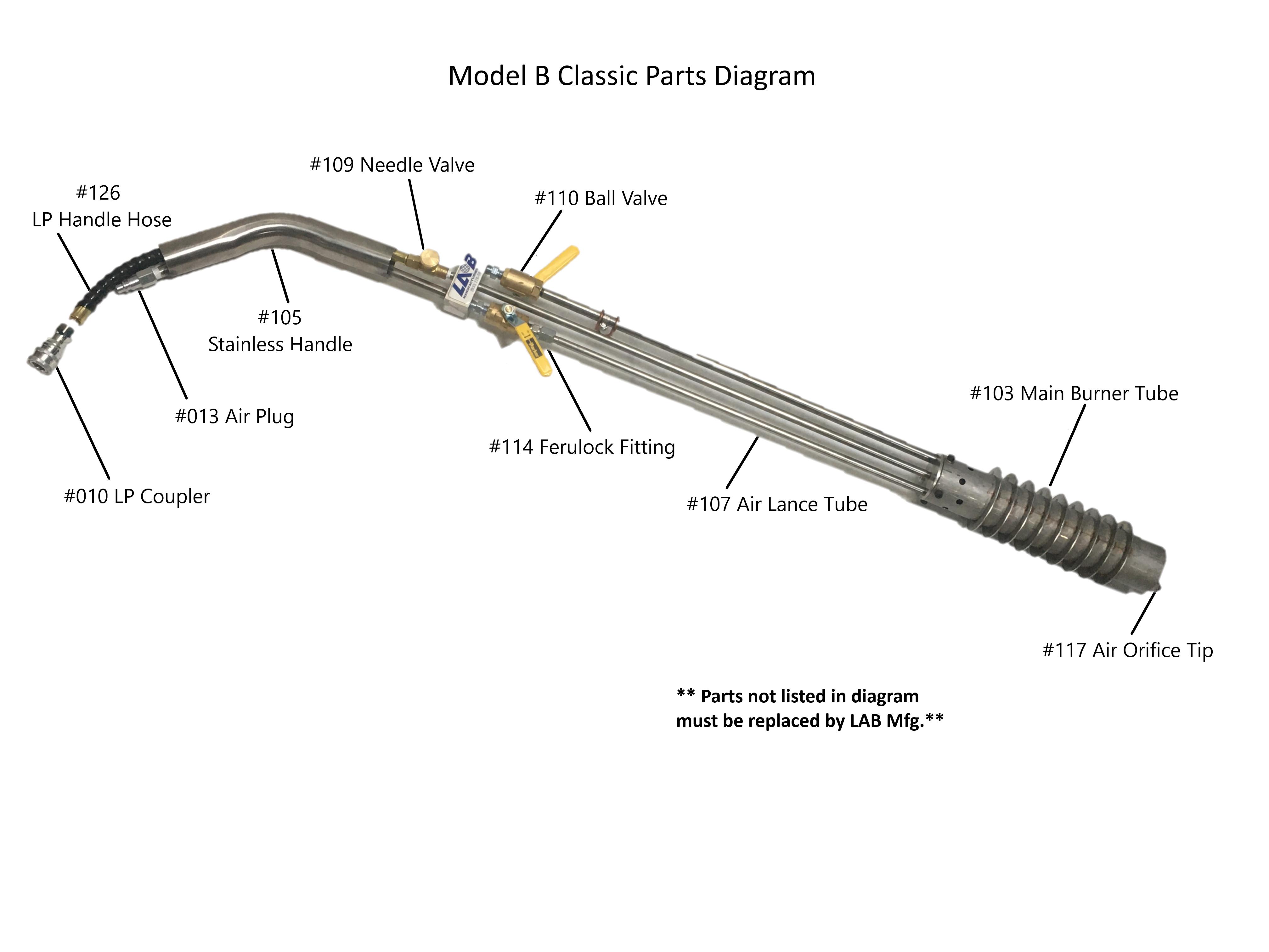LAB Mod B Parts Diagram